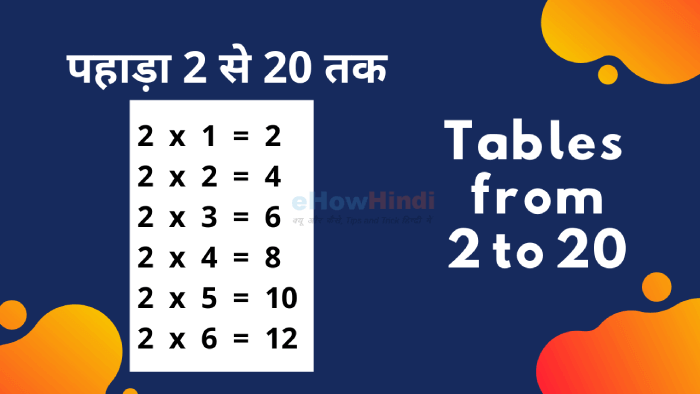 Pahada 2 se 20 tak - Tables from 2 to 20